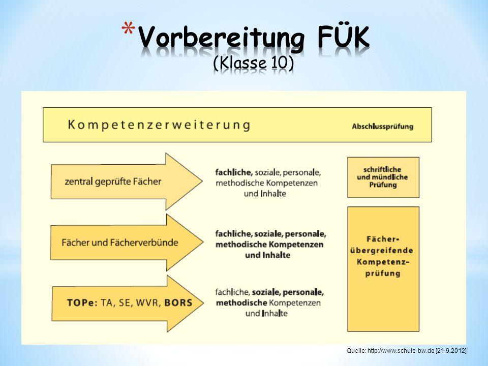 Quelle: http://www.schule-bw.de [21.9.2012]