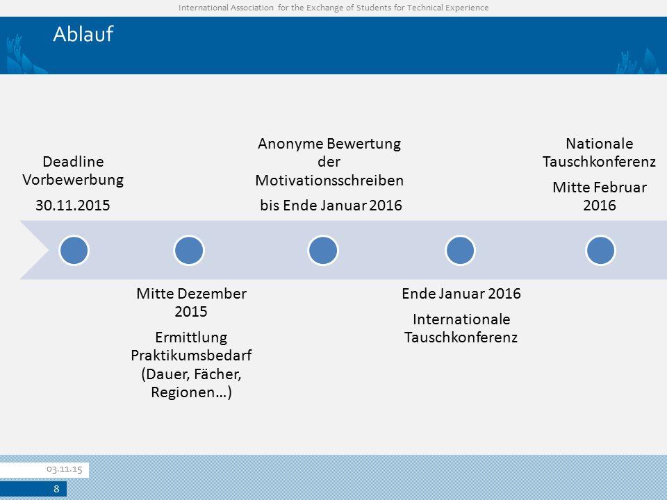 International Association for the Exchange of Students for Technical Experience Ablauf 03.11.15 9 Platzliste wird verteilt Präferenzlisten zurück Ab Ende Februar 2016 Februar/März 2016 Platzvergabe LC München Nachtausch ca.