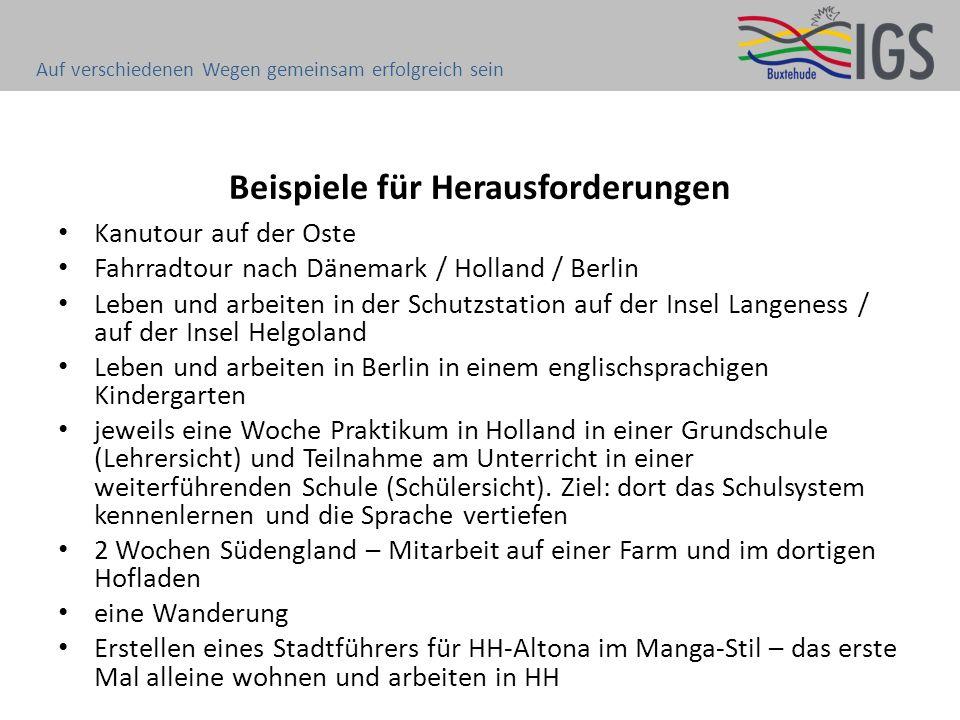 Beispiele für Herausforderungen Kanutour auf der Oste Fahrradtour nach Dänemark / Holland / Berlin Leben und arbeiten in der Schutzstation auf der Ins