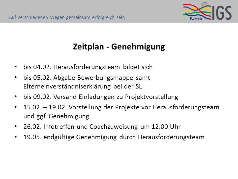 Zeitplan - Genehmigung bis 04.02. Herausforderungsteam bildet sich bis 05.02. Abgabe Bewerbungsmappe samt Elterneinverständniserklärung bei der SL bis