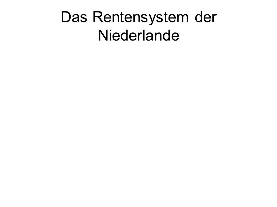 Das Rentensystem der Niederlande