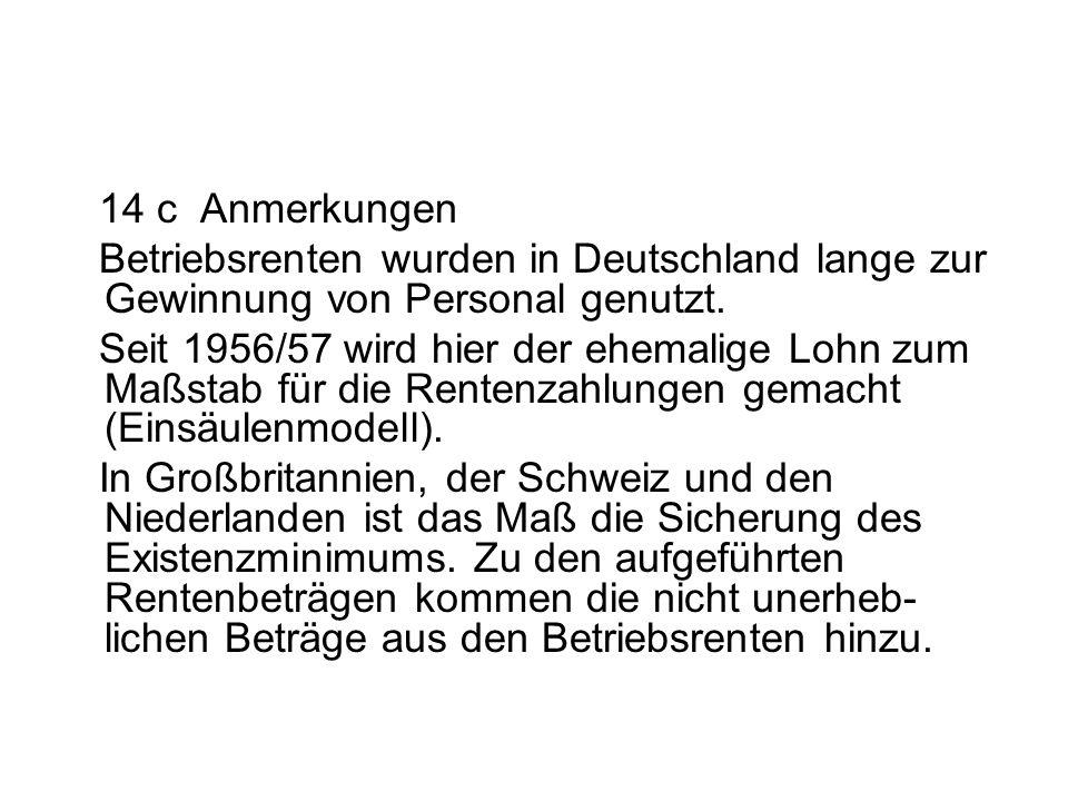 14 c Anmerkungen Betriebsrenten wurden in Deutschland lange zur Gewinnung von Personal genutzt. Seit 1956/57 wird hier der ehemalige Lohn zum Maßstab