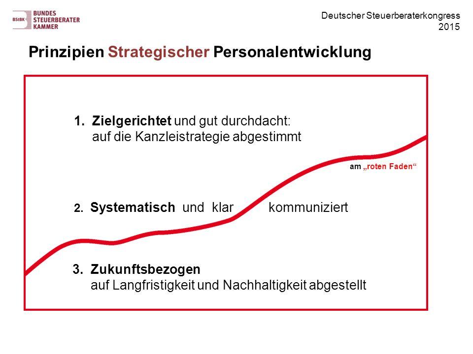 Deutscher Steuerberaterkongress 2015 Prinzipien Strategischer Personalentwicklung 1. Zielgerichtet und gut durchdacht: auf die Kanzleistrategie abgest