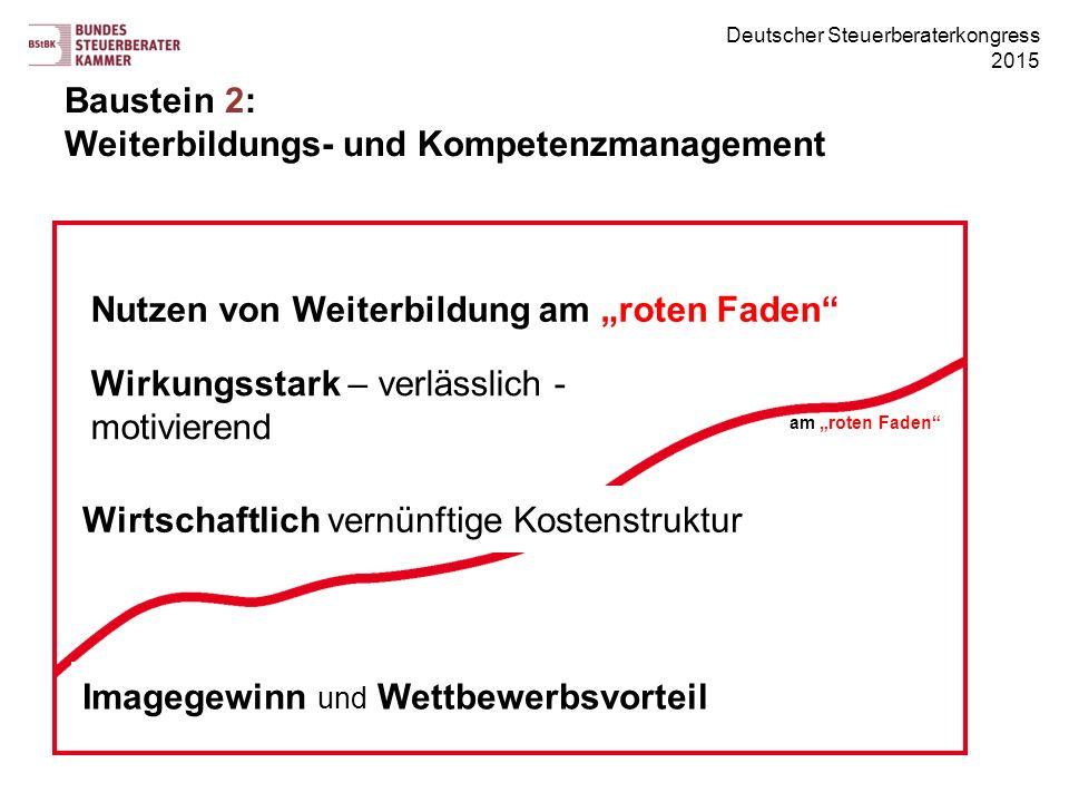 Deutscher Steuerberaterkongress 2015 Baustein 2: Weiterbildungs- und Kompetenzmanagement Wirkungsstark – verlässlich - motivierend Nutzen von Weiterbi