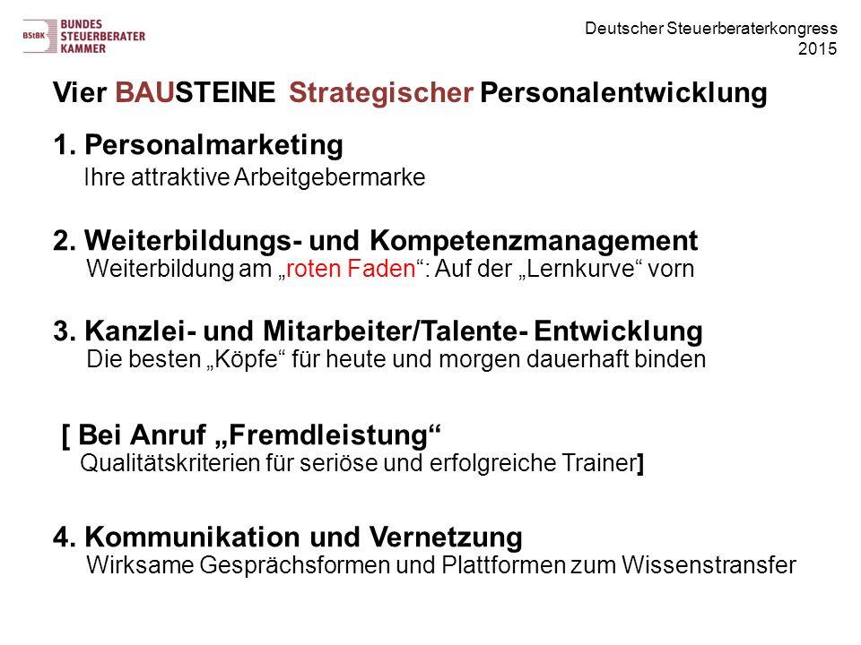 Deutscher Steuerberaterkongress 2015 Vier BAUSTEINE Strategischer Personalentwicklung 1. Personalmarketing Ihre attraktive Arbeitgebermarke 2. Weiterb