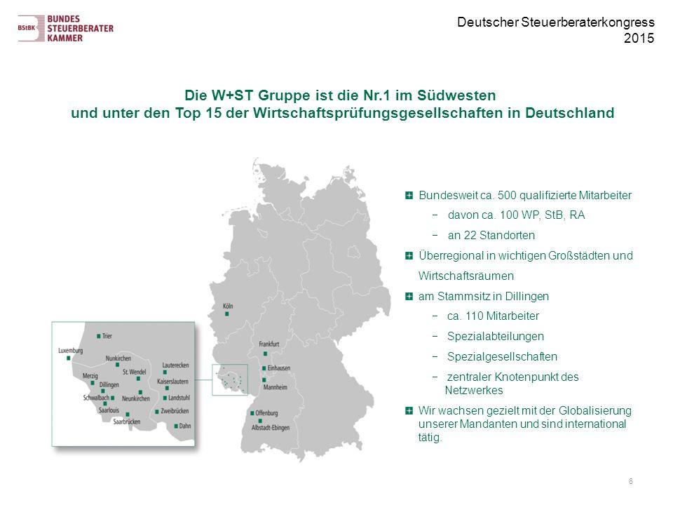 Deutscher Steuerberaterkongress 2015 Die W+ST Gruppe ist die Nr.1 im Südwesten und unter den Top 15 der Wirtschaftsprüfungsgesellschaften in Deutschla