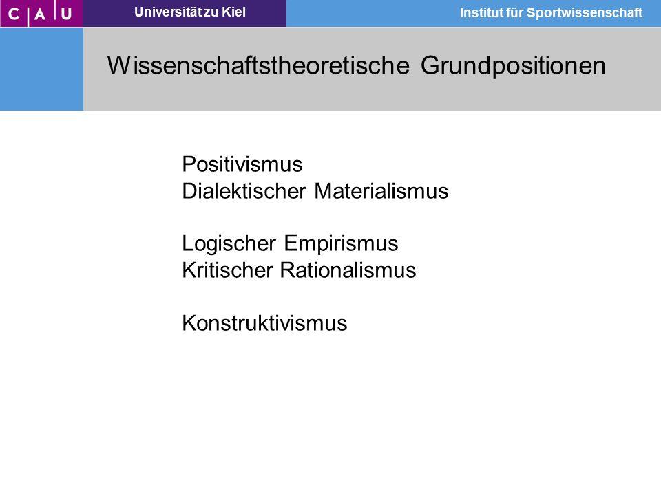 Universität zu Kiel Institut für Sportwissenschaft Wissenschaftstheoretische Grundpositionen Positivismus Dialektischer Materialismus Logischer Empiri