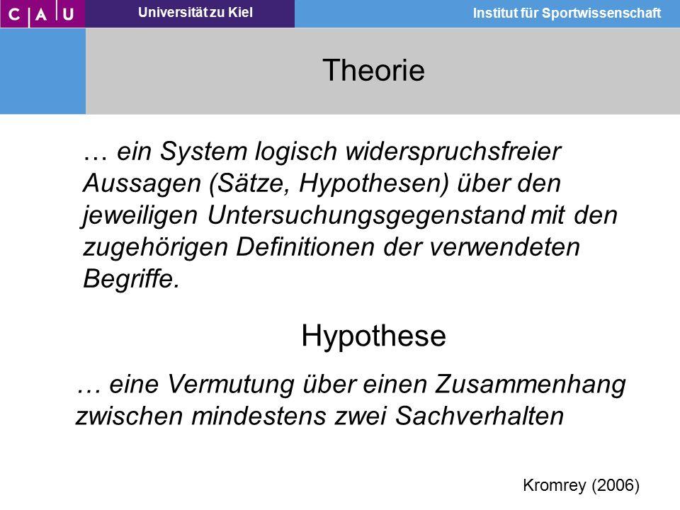 Universität zu Kiel Institut für Sportwissenschaft Hypothese … bei induktiver Vorgehensweise das Resultat und bei deduktiver Vorgehensweise der Ausgangspunkt einer empirischen Untersuchung.