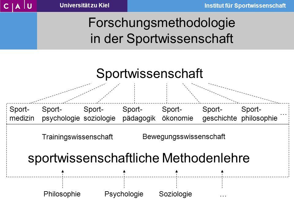 Universität zu Kiel Institut für Sportwissenschaft Ziele Sportwissenschaftliche Forschung beurteilen Wissenschaftliche Untersuchungen konzipieren durchführen auswerten Wissenschaftlich fundiert argumentieren