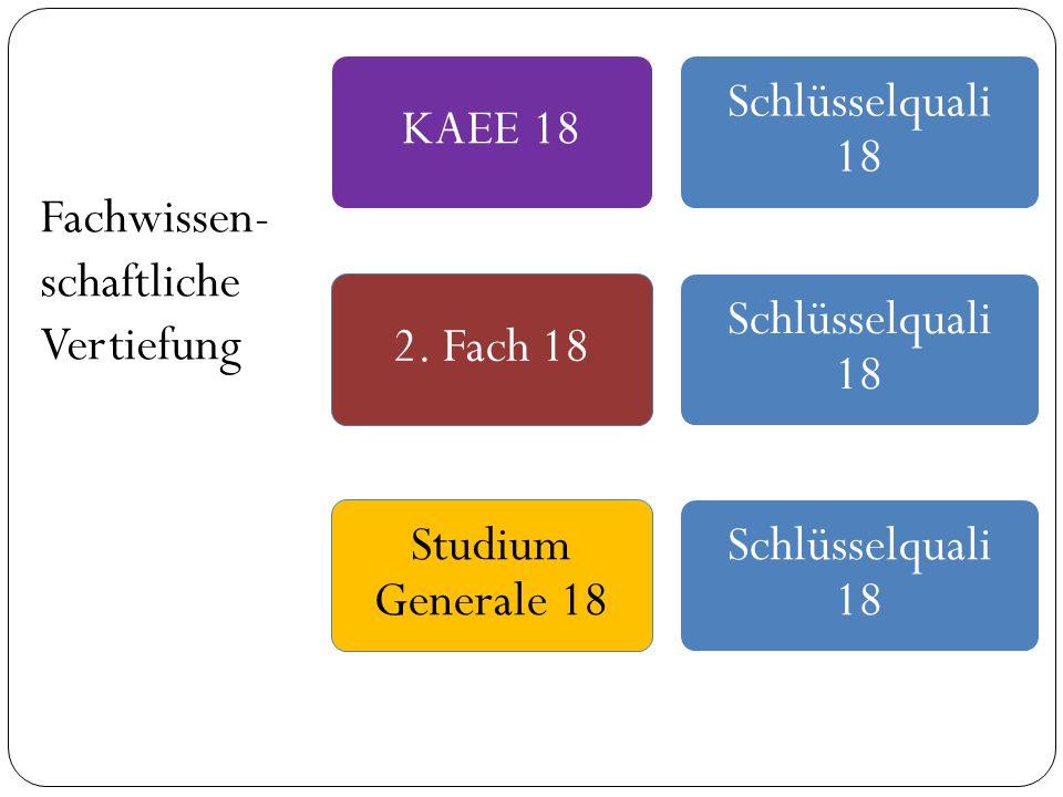 KAEE 18 Schlüsselquali 18 2. Fach 18 Schlüsselquali 18 Fachwissen- schaftliche Vertiefung Studium Generale 18 Schlüsselquali 18