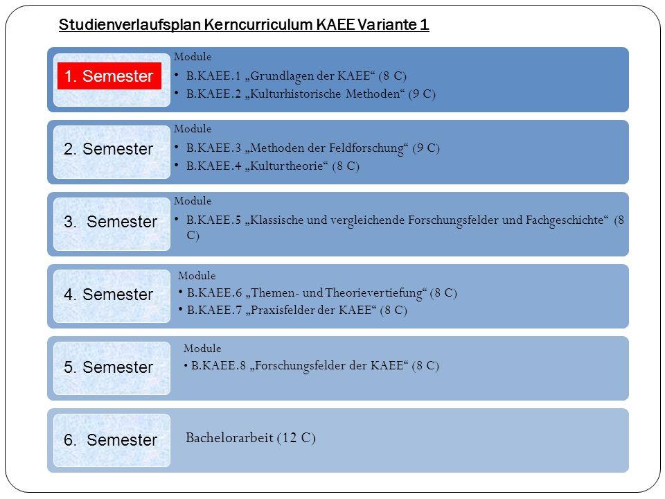"""Module B.KAEE.1 """"Grundlagen der KAEE"""" (8 C) B.KAEE.2 """"Kulturhistorische Methoden"""" (9 C) Module B.KAEE.3 """"Methoden der Feldforschung"""" (9 C) B.KAEE.4 """"K"""