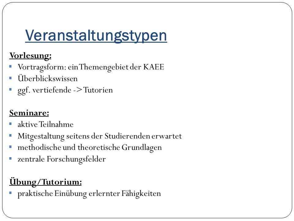 Veranstaltungstypen Vorlesung:  Vortragsform: ein Themengebiet der KAEE  Überblickswissen  ggf. vertiefende -> Tutorien Seminare:  aktive Teilnahm