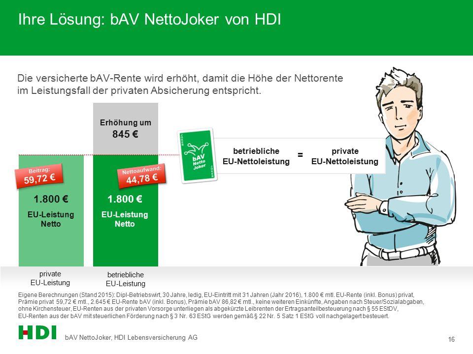16 bAV NettoJoker, HDI Lebensversicherung AG betriebliche EU-Leistung 1.800 € EU-Leistung Die versicherte bAV-Rente wird erhöht, damit die Höhe der Ne