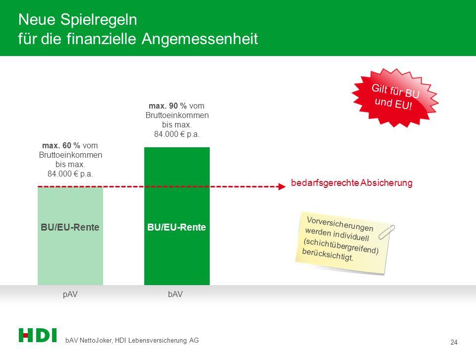 24 bAV NettoJoker, HDI Lebensversicherung AG BU/EU-Rente Neue Spielregeln für die finanzielle Angemessenheit BU/EU-Rente max. 90 % vom Bruttoeinkommen