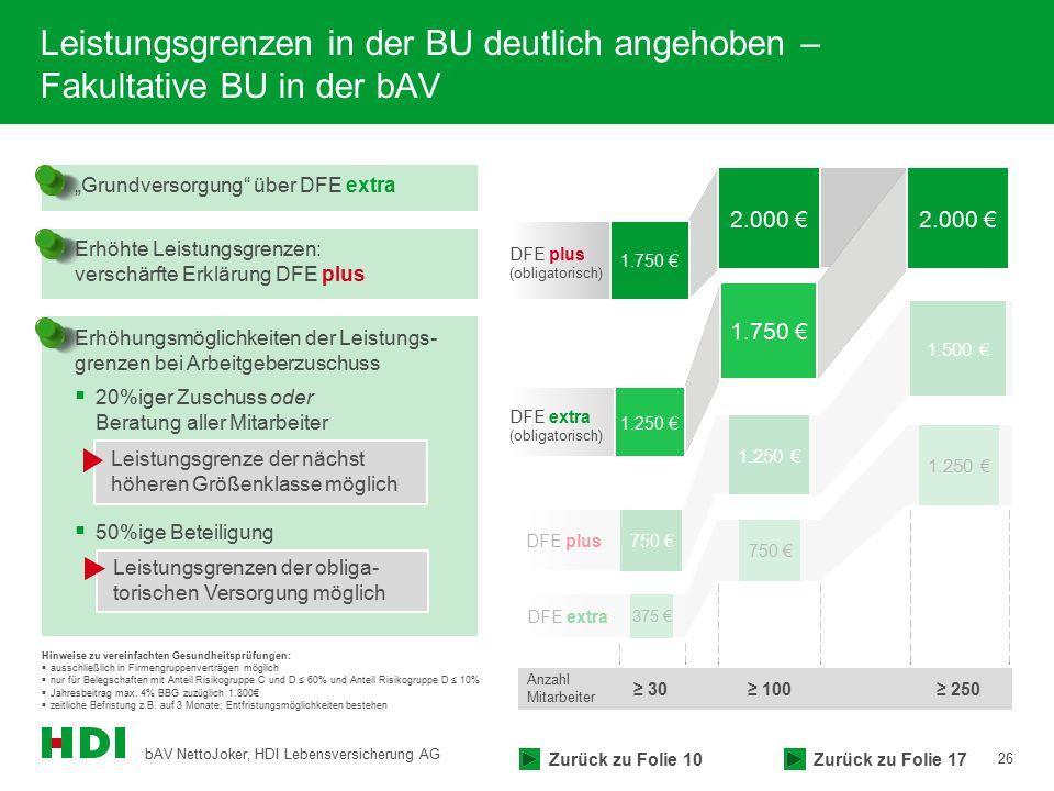 26 bAV NettoJoker, HDI Lebensversicherung AG Anzahl Mitarbeiter ≥ 30≥ 100 375 € 750 € 1.250 € DFE extra 750 € 1.250 € 1.500 € DFE plus Erhöhungsmöglic