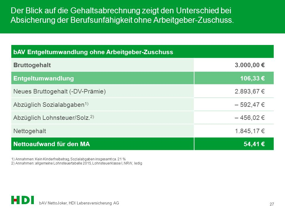 27 bAV NettoJoker, HDI Lebensversicherung AG Der Blick auf die Gehaltsabrechnung zeigt den Unterschied bei Absicherung der Berufsunfähigkeit ohne Arbe
