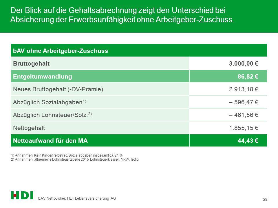 29 bAV NettoJoker, HDI Lebensversicherung AG Der Blick auf die Gehaltsabrechnung zeigt den Unterschied bei Absicherung der Erwerbsunfähigkeit ohne Arb