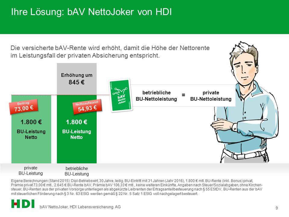 9 bAV NettoJoker, HDI Lebensversicherung AG betriebliche BU-Leistung 1.800 € BU-Leistung Ihre Lösung: bAV NettoJoker von HDI Die versicherte bAV-Rente