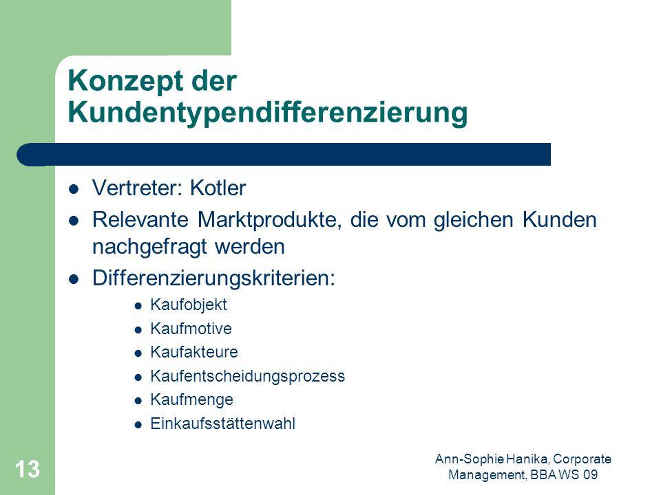 Ann-Sophie Hanika, Corporate Management, BBA WS 09 13 Konzept der Kundentypendifferenzierung Vertreter: Kotler Relevante Marktprodukte, die vom gleich