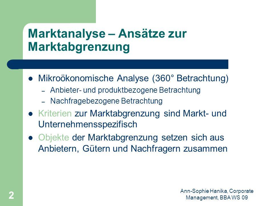 Ann-Sophie Hanika, Corporate Management, BBA WS 09 2 Marktanalyse – Ansätze zur Marktabgrenzung Mikroökonomische Analyse (360° Betrachtung) – Anbieter