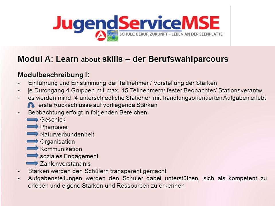 Modul A: Learn about skills – der Berufswahlparcours Modulbeschreibung I : -Einführung und Einstimmung der Teilnehmer / Vorstellung der Stärken -je Durchgang 4 Gruppen mit max.