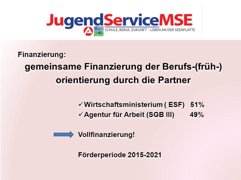 Finanzierung: gemeinsame Finanzierung der Berufs-(früh-) orientierung durch die Partner Wirtschaftsministerium ( ESF) 51% Agentur für Arbeit (SGB III) 49% Vollfinanzierung.
