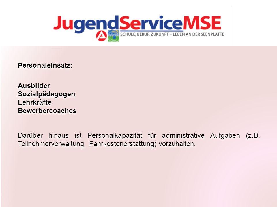Personaleinsatz: Ausbilder Sozialpädagogen Lehrkräfte Bewerbercoaches Darüber hinaus ist Personalkapazität für administrative Aufgaben (z.B.