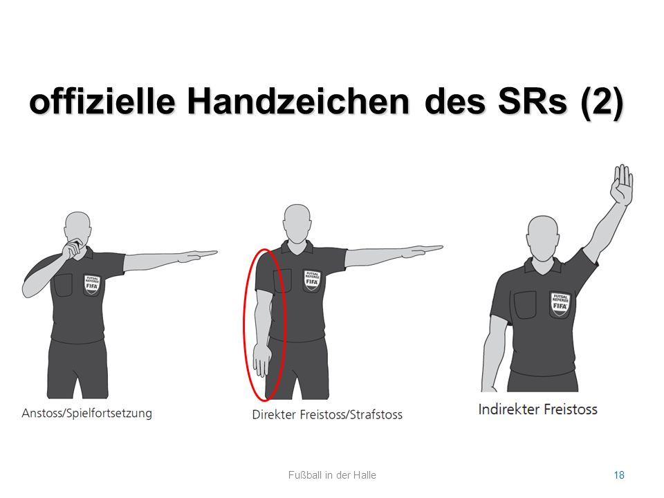 offizielle Handzeichen des SRs (2) Fußball in der Halle18
