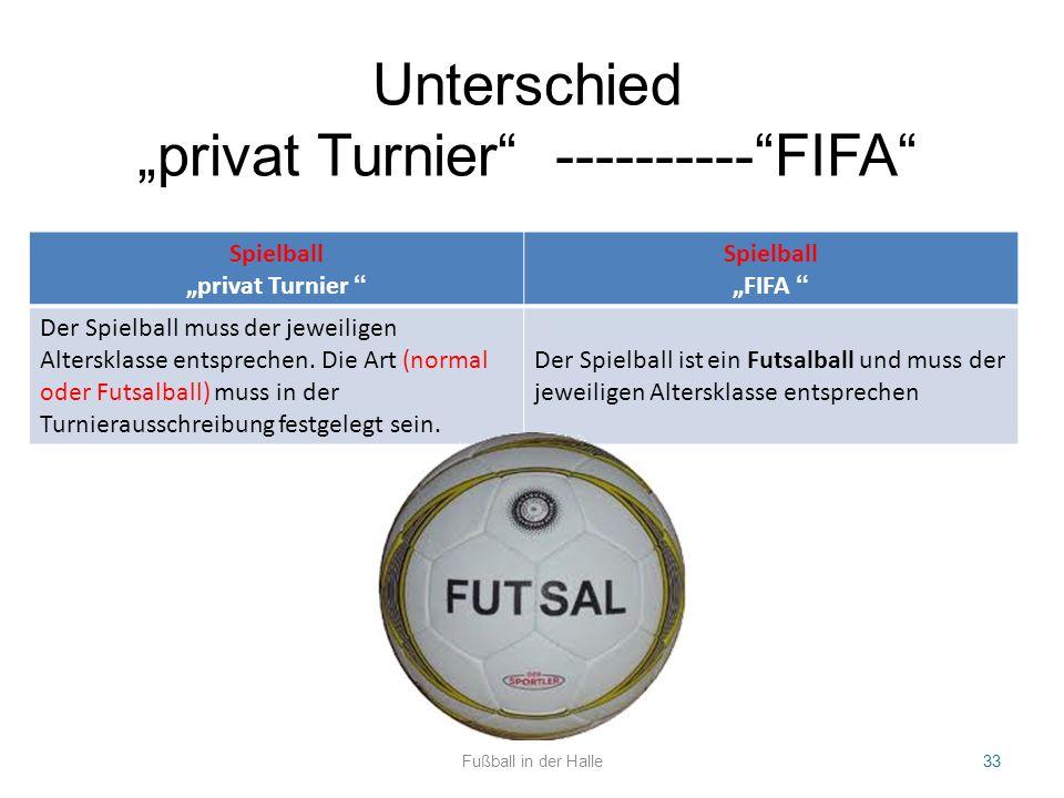 """Unterschied """"privat Turnier"""" ----------""""FIFA"""" Spielball """"privat Turnier """" Spielball """"FIFA """" Der Spielball muss der jeweiligen Altersklasse entsprechen"""