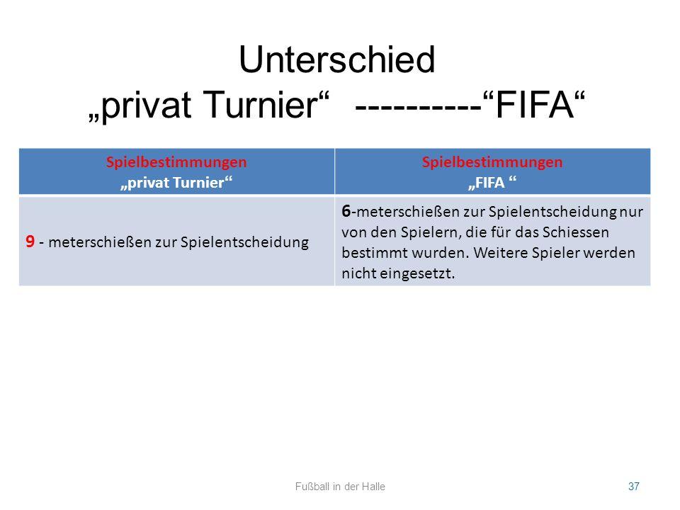 """Spielbestimmungen """"privat Turnier"""" Spielbestimmungen """"FIFA """" 9 - meterschießen zur Spielentscheidung 6 -meterschießen zur Spielentscheidung nur von de"""