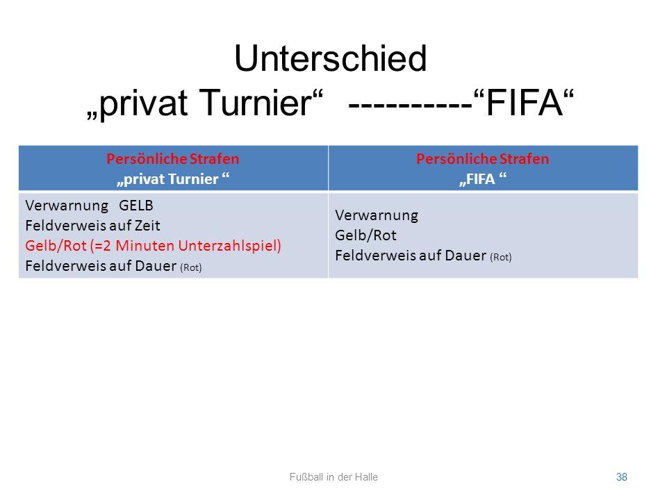 """Persönliche Strafen """"privat Turnier """" Persönliche Strafen """"FIFA """" Verwarnung GELB Feldverweis auf Zeit Gelb/Rot (=2 Minuten Unterzahlspiel) Feldverwei"""