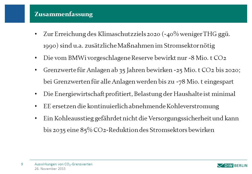 Zusammenfassung Zur Erreichung des Klimaschutzziels 2020 (-40% weniger THG ggü.