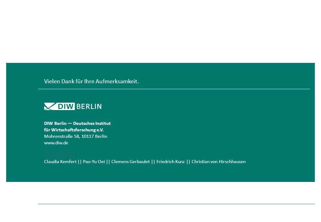 Vielen Dank für Ihre Aufmerksamkeit.DIW Berlin — Deutsches Institut für Wirtschaftsforschung e.V.