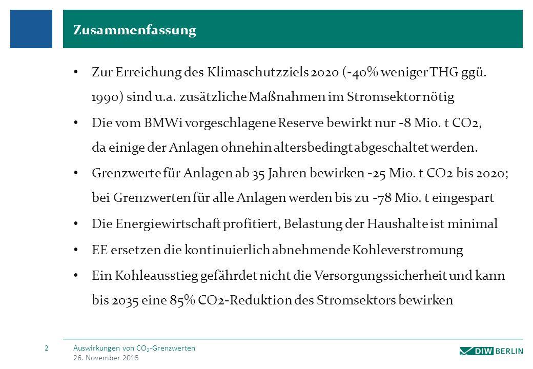 Der Status Quo verfehlt das Klimaziel für 2020, und damit wohl auch für 2030-2050 *) ggü.