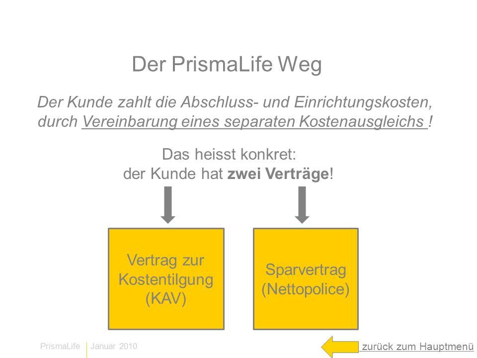 PrismaLife Januar 2010 Der PrismaLife Weg Der Kunde zahlt die Abschluss- und Einrichtungskosten, durch Vereinbarung eines separaten Kostenausgleichs .