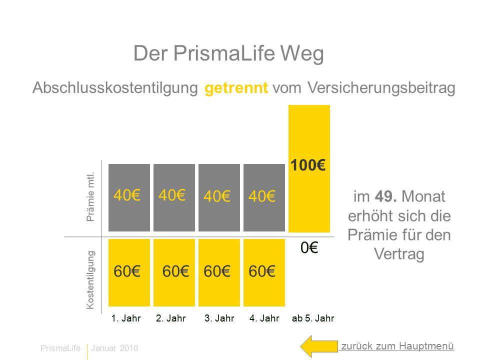 PrismaLife Januar 2010 60€ 40€ 100€ im 49.Monat erhöht sich die Prämie für den Vertrag 40€ 1.