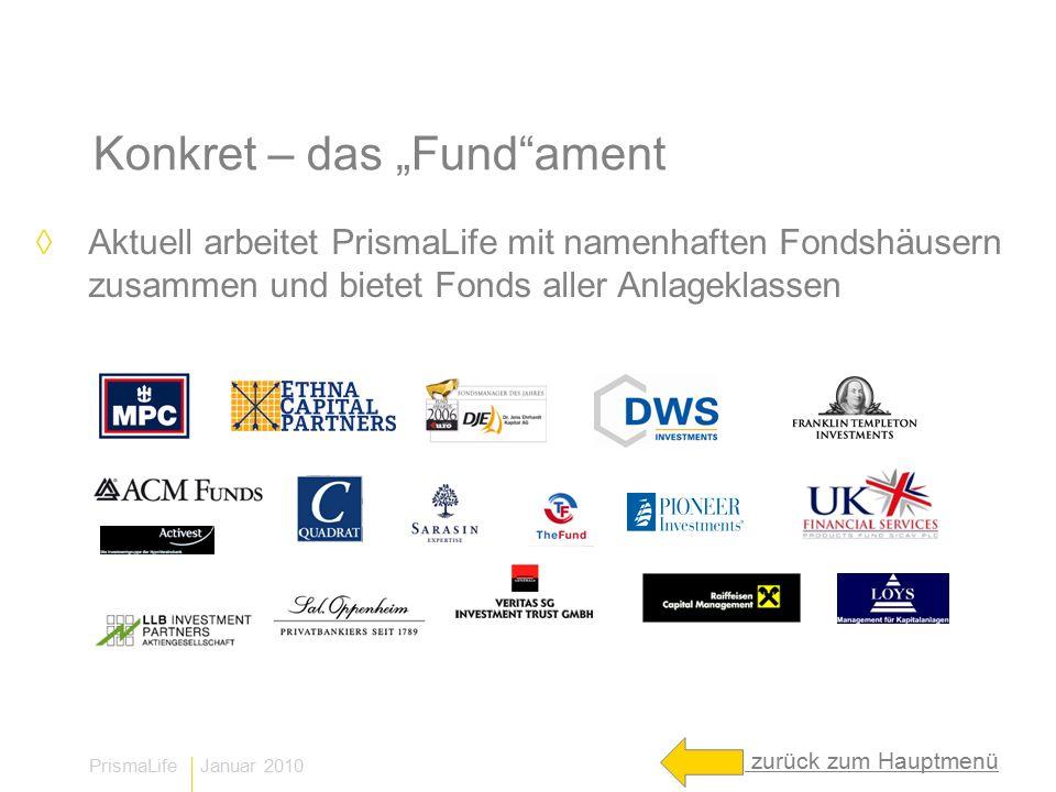 """PrismaLife Januar 2010 Konkret – das """"Fund ament ◊Aktuell arbeitet PrismaLife mit namenhaften Fondshäusern zusammen und bietet Fonds aller Anlageklassen zurück zum Hauptmenü"""