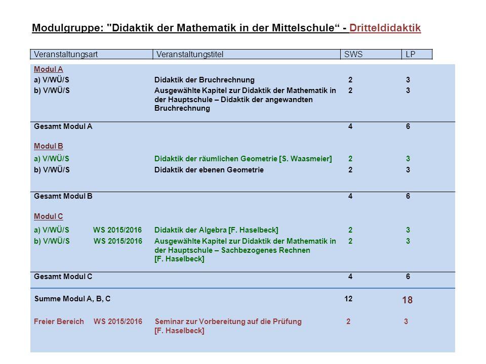 VeranstaltungsartVeranstaltungstitelSWSLP Modul A a) V/WÜ/SDidaktik der Bruchrechnung 2 3 b) V/WÜ/SAusgewählte Kapitel zur Didaktik der Mathematik in der Hauptschule – Didaktik der angewandten Bruchrechnung 2 3 Gesamt Modul A 4 6 Modul B a) V/WÜ/SDidaktik der räumlichen Geometrie [S.
