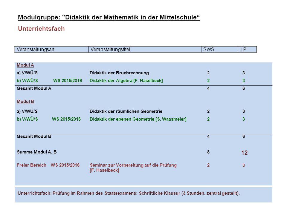 VeranstaltungsartVeranstaltungstitelSWSLP Modul A a) V/WÜ/SDidaktik der Bruchrechnung 2 3 b) V/WÜ/S WS 2015/2016Didaktik der Algebra [F.