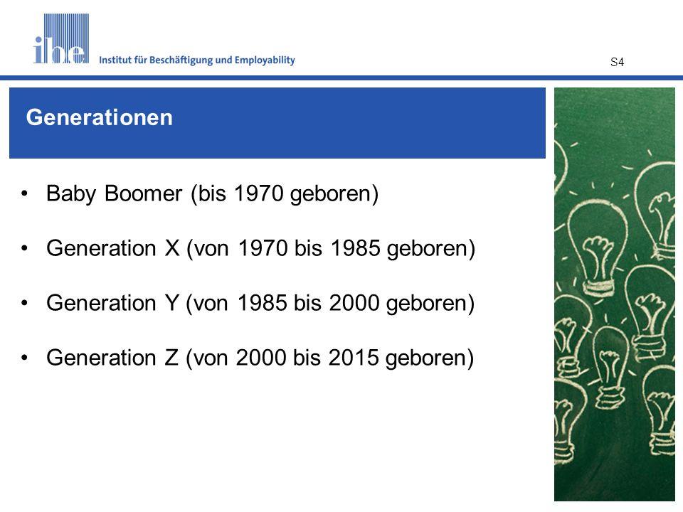 S4 Baby Boomer (bis 1970 geboren) Generation X (von 1970 bis 1985 geboren) Generation Y (von 1985 bis 2000 geboren) Generation Z (von 2000 bis 2015 ge