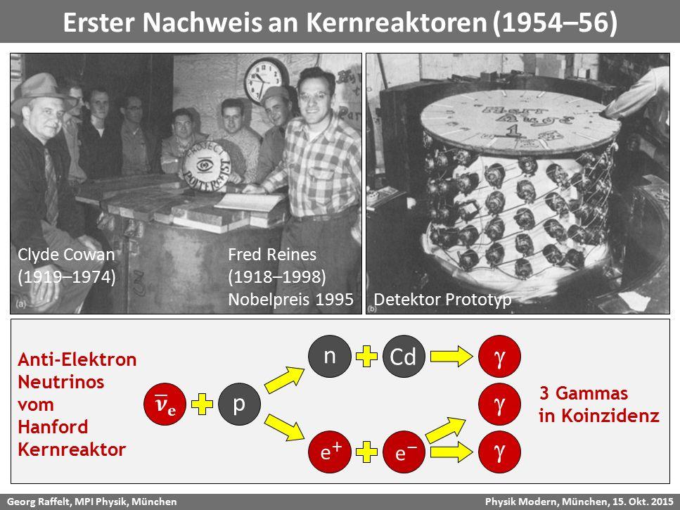 Georg Raffelt, MPI Physik, München Physik Modern, München, 15. Okt. 2015 Erster Nachweis an Kernreaktoren (1954–56) Fred Reines (1918–1998) Nobelpreis