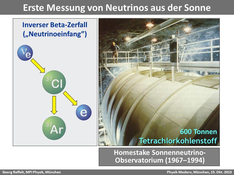 Georg Raffelt, MPI Physik, München Physik Modern, München, 15. Okt. 2015 Erste Messung von Neutrinos aus der Sonne 600 Tonnen Tetrachlorkohlenstoff Ho