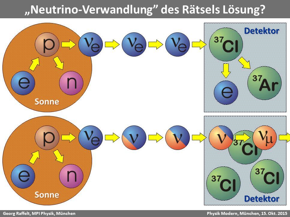 "Georg Raffelt, MPI Physik, München Physik Modern, München, 15. Okt. 2015 ""Neutrino-Verwandlung"" des Rätsels Lösung?Sonne Detektor Detektor Sonne"