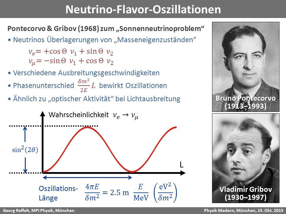 Georg Raffelt, MPI Physik, München Physik Modern, München, 15. Okt. 2015 Neutrino-Flavor-Oszillationen Oszillations- Länge L Bruno Pontecorvo (1913–19