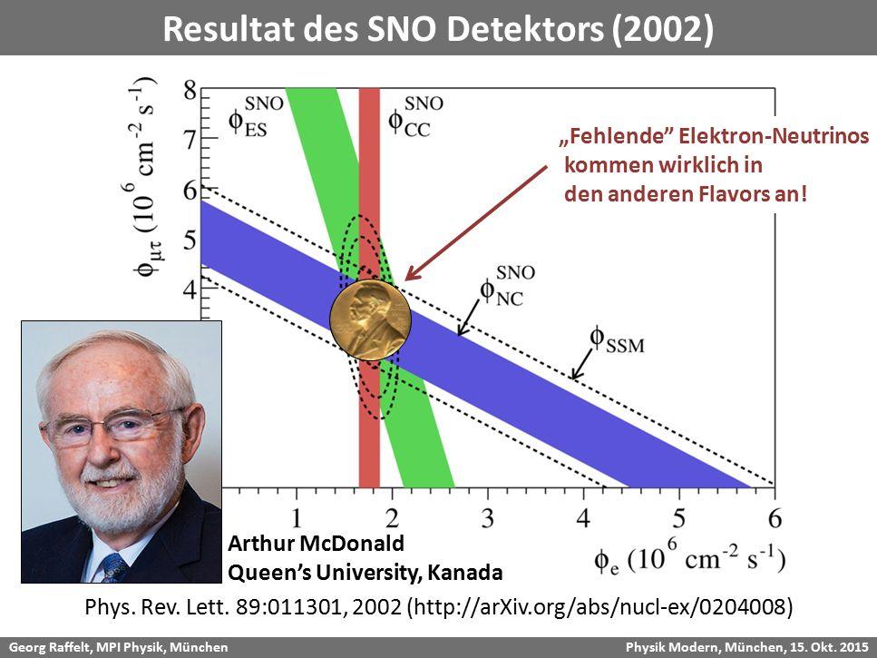 Georg Raffelt, MPI Physik, München Physik Modern, München, 15. Okt. 2015 Resultat des SNO Detektors (2002) Phys. Rev. Lett. 89:011301, 2002 (http://ar