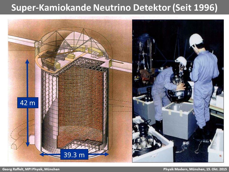 Georg Raffelt, MPI Physik, München Physik Modern, München, 15. Okt. 2015 Super-Kamiokande Neutrino Detektor (Seit 1996) 42 m 39.3 m
