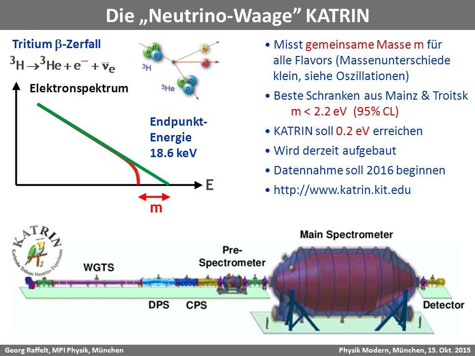 """Georg Raffelt, MPI Physik, München Physik Modern, München, 15. Okt. 2015 Die """"Neutrino-Waage"""" KATRIN Misst gemeinsame Masse m für alle Flavors (Massen"""