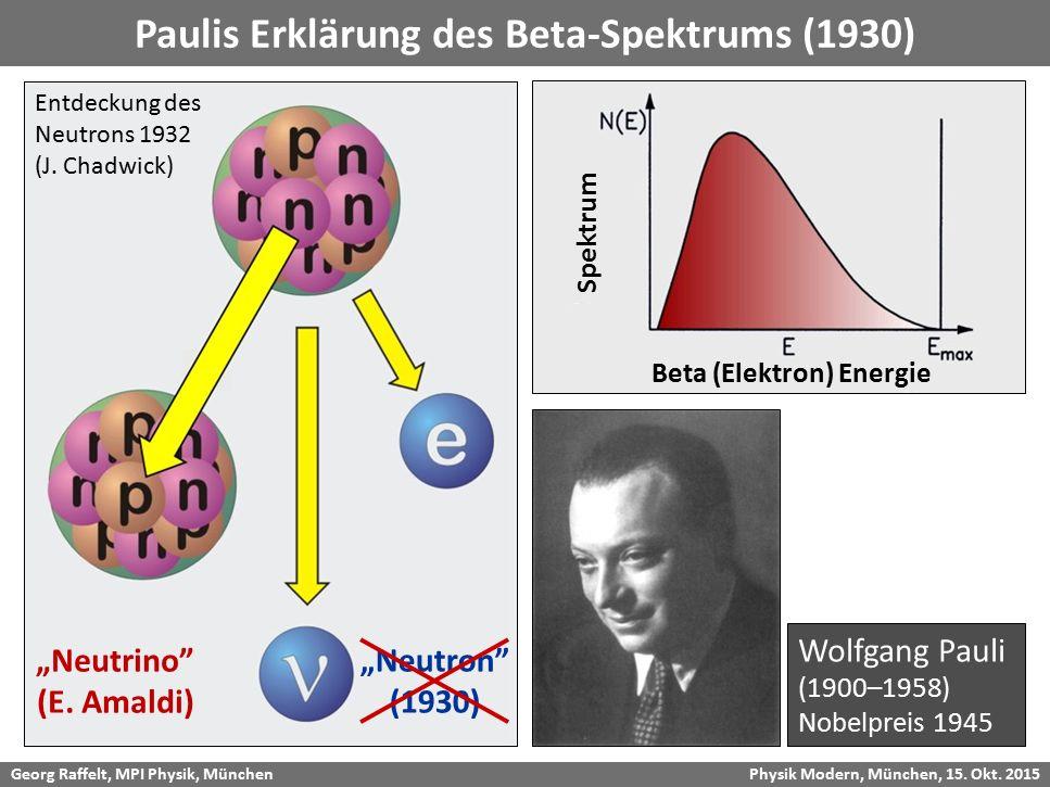 Georg Raffelt, MPI Physik, München Physik Modern, München, 15. Okt. 2015 Paulis Erklärung des Beta-Spektrums (1930) Spektrum Beta (Elektron) Energie N