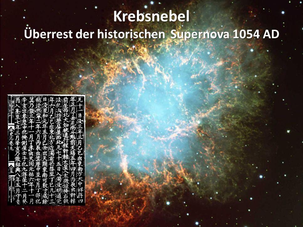 Georg Raffelt, MPI Physik, München Physik Modern, München, 15. Okt. 2015 Crab Nebula – Remnant of SN 1054Krebsnebel Überrest der historischen Supernov