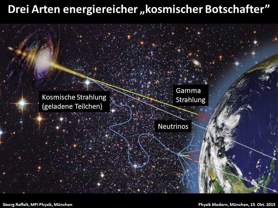 """Georg Raffelt, MPI Physik, München Physik Modern, München, 15. Okt. 2015 Drei Arten energiereicher """"kosmischer Botschafter"""" Kosmische Strahlung (gelad"""